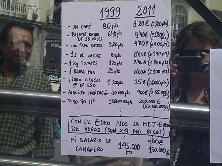 precios-bienes-consumo-lista