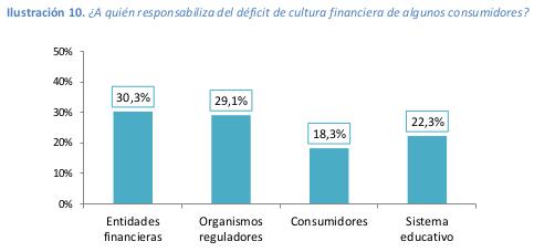 educacion-financiera-10