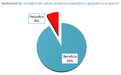 educacion-financiera-11