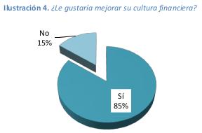 educacion-financiera-4