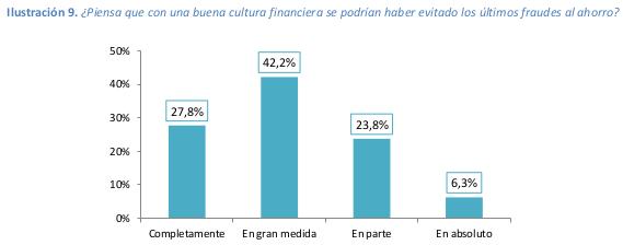 educacion-financiera-9