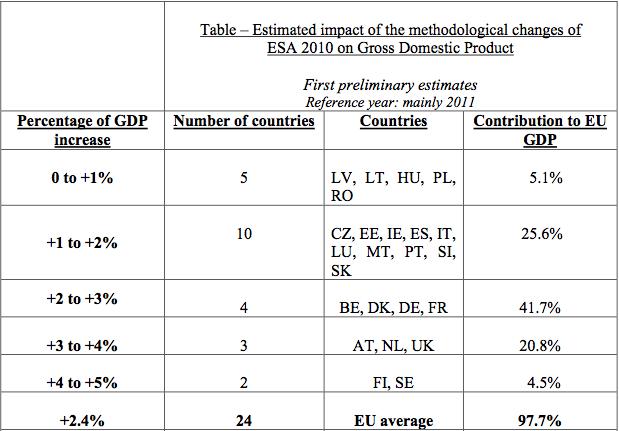 pib-crecimiento-cambio-metodologico