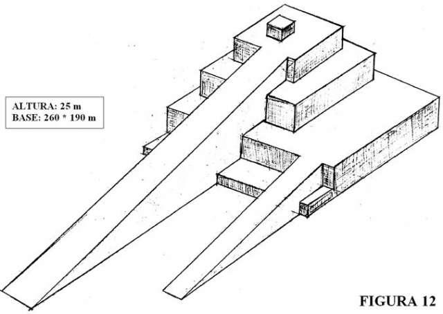 Figura 12. Zigurat sumerio, 2.700 a.C.