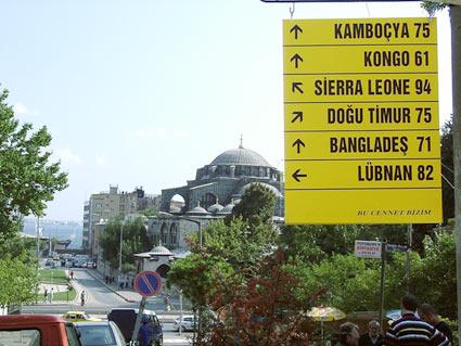 Istanbul public signs Rogelio López Cuenca (2003)