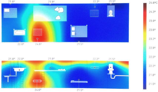 """""""Domestic Astronomy"""" El mobiliario pone de manifiesto la distribución de temperaturas, que es el hilo conductor del proyecto. Fuente: www.philipperahm.com"""